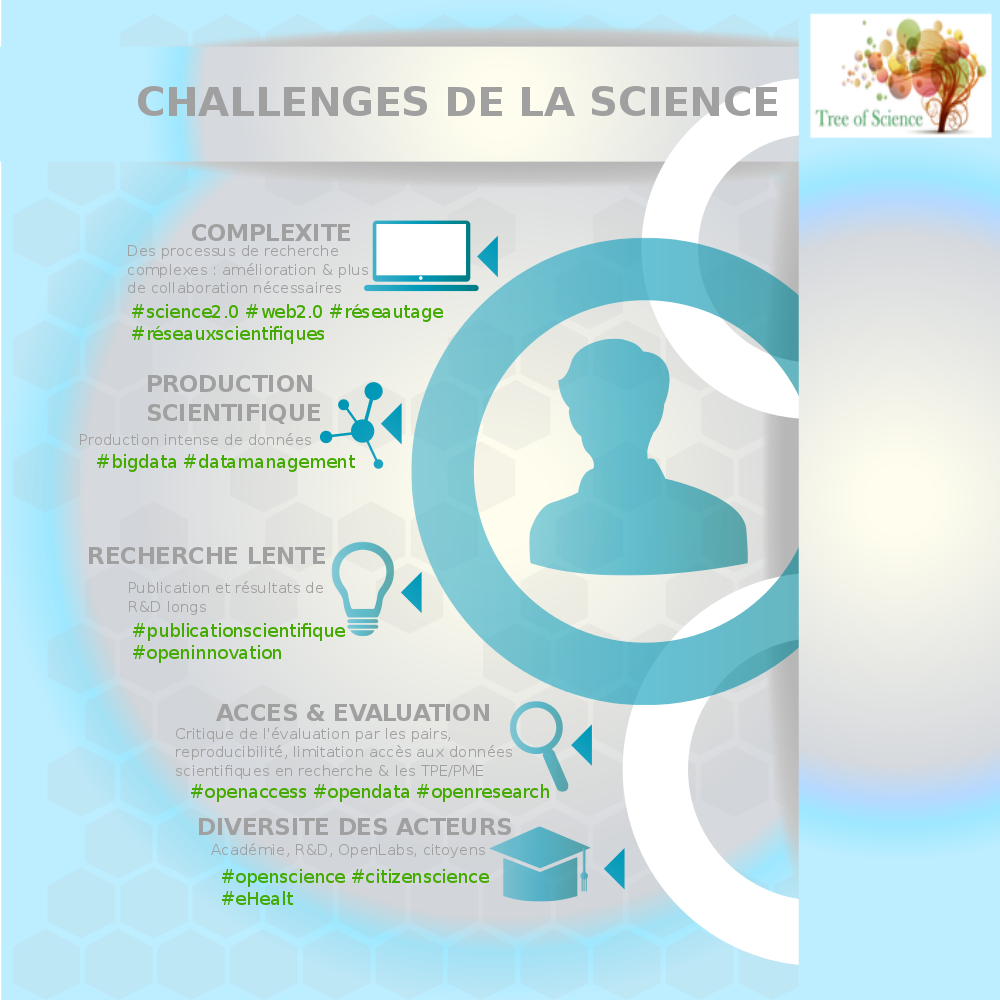 Challenges_science_actuels_FR